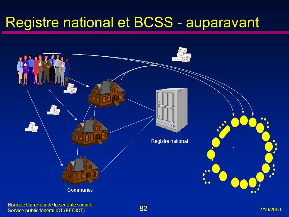 82 7/10/2003 Banque Carrefour de la sécurité sociale Service public fédéral ICT (FEDICT) Registre national et BCSS - auparavant Registre national Comm