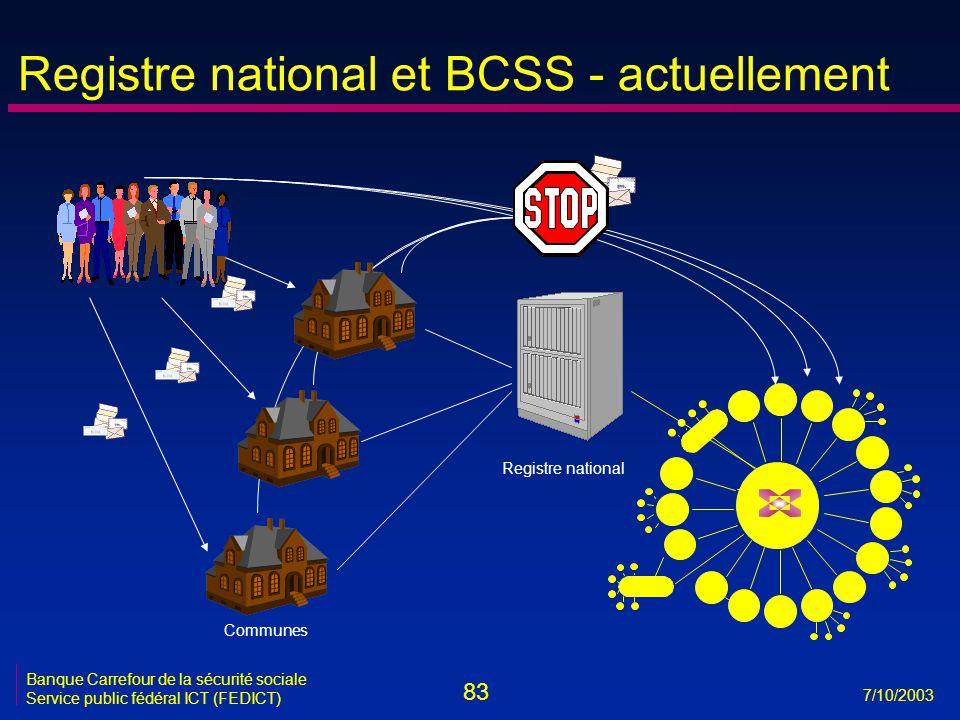 83 7/10/2003 Banque Carrefour de la sécurité sociale Service public fédéral ICT (FEDICT) Registre national et BCSS - actuellement Registre national Co