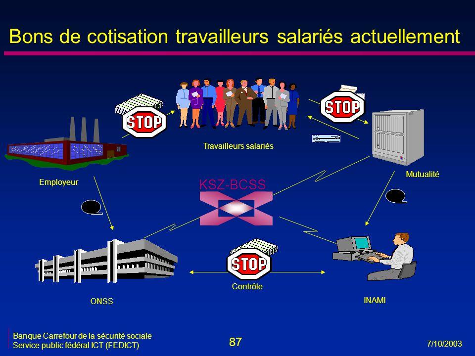 87 7/10/2003 Banque Carrefour de la sécurité sociale Service public fédéral ICT (FEDICT) ONSS INAMI Employeur Travailleurs salariés Mutualité Contrôle