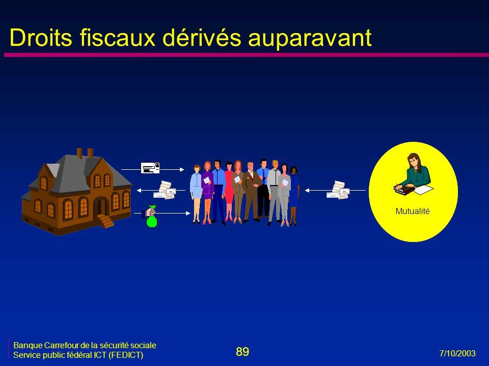 89 7/10/2003 Banque Carrefour de la sécurité sociale Service public fédéral ICT (FEDICT) Sickness fund Droits fiscaux dérivés auparavant Mutualité