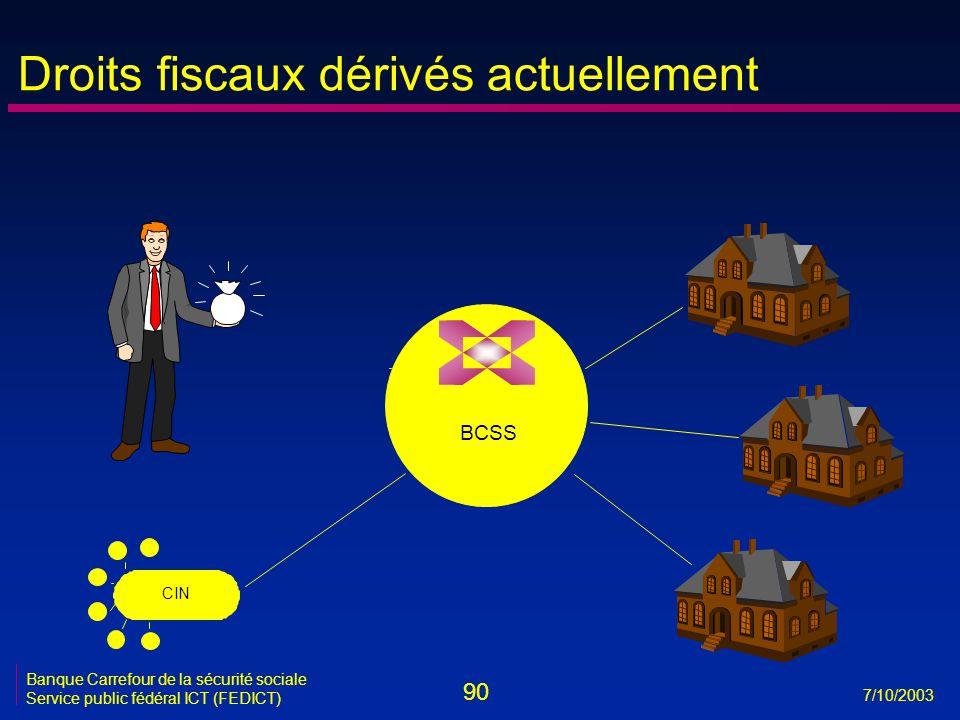 90 7/10/2003 Banque Carrefour de la sécurité sociale Service public fédéral ICT (FEDICT) BCSS CIN Droits fiscaux dérivés actuellement