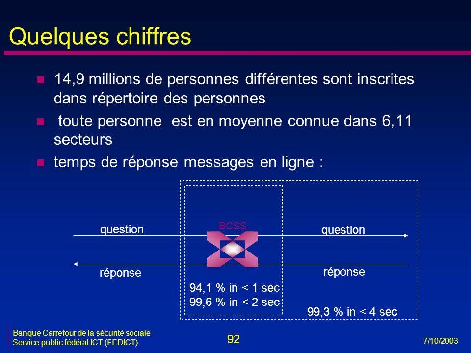 92 7/10/2003 Banque Carrefour de la sécurité sociale Service public fédéral ICT (FEDICT) Quelques chiffres n 14,9 millions de personnes différentes so