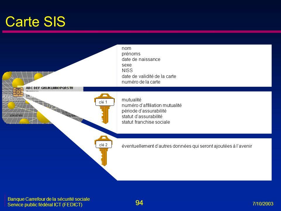 94 7/10/2003 Banque Carrefour de la sécurité sociale Service public fédéral ICT (FEDICT) Carte SIS nom prénoms date de naissance sexe NISS date de validité de la carte numéro de la carte mutualité numéro d'affiliation mutualité période d'assurabilité statut d'assurabilité statut franchise sociale clé 1 clé 2 éventuellement d'autres données qui seront ajoutées à l'avenir