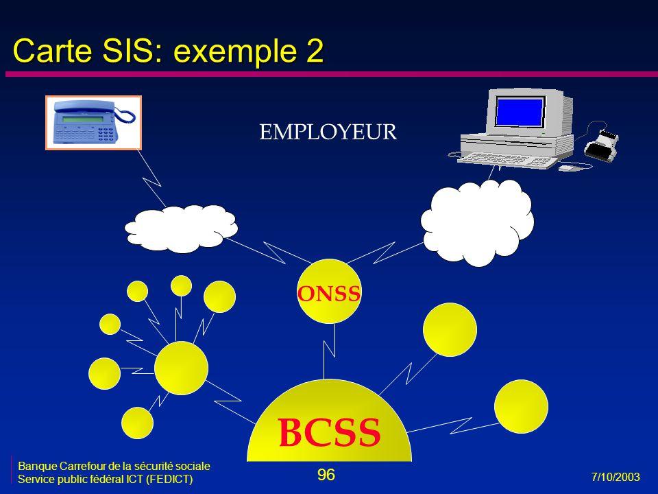 96 7/10/2003 Banque Carrefour de la sécurité sociale Service public fédéral ICT (FEDICT) ONSS EMPLOYEUR BCSS Carte SIS: exemple 2