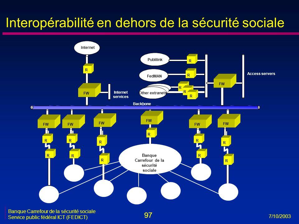 97 7/10/2003 Banque Carrefour de la sécurité sociale Service public fédéral ICT (FEDICT) Interopérabilité en dehors de la sécurité sociale Backbone In