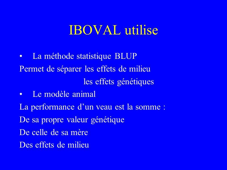 IBOVAL utilise •La méthode statistique BLUP Permet de séparer les effets de milieu les effets génétiques •Le modèle animal La performance d'un veau est la somme : De sa propre valeur génétique De celle de sa mère Des effets de milieu