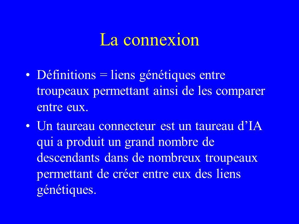 La connexion •Définitions = liens génétiques entre troupeaux permettant ainsi de les comparer entre eux.