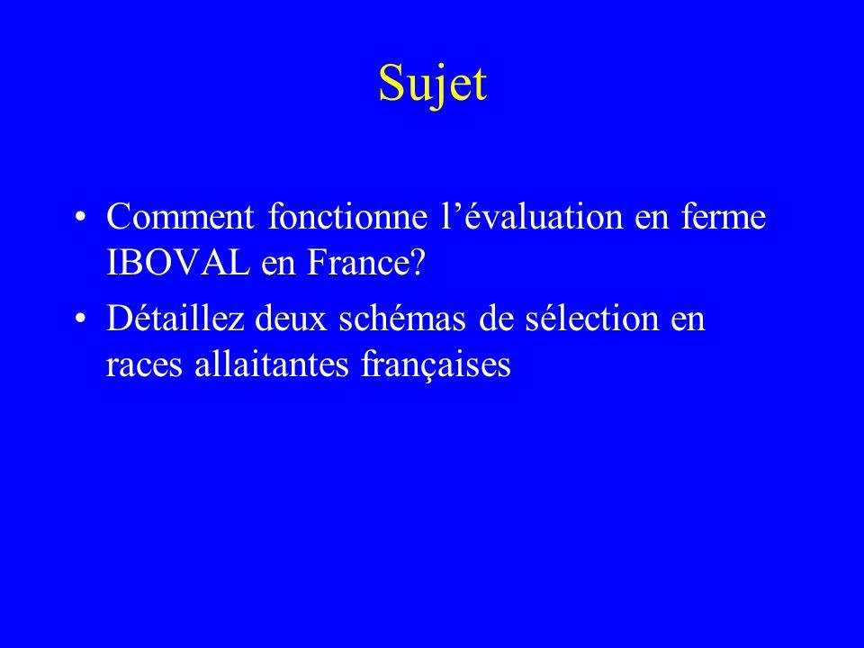 Sujet •Comment fonctionne l'évaluation en ferme IBOVAL en France.