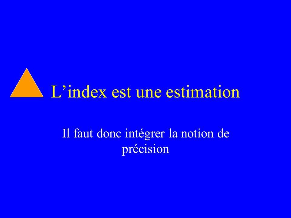L'index est une estimation Il faut donc intégrer la notion de précision