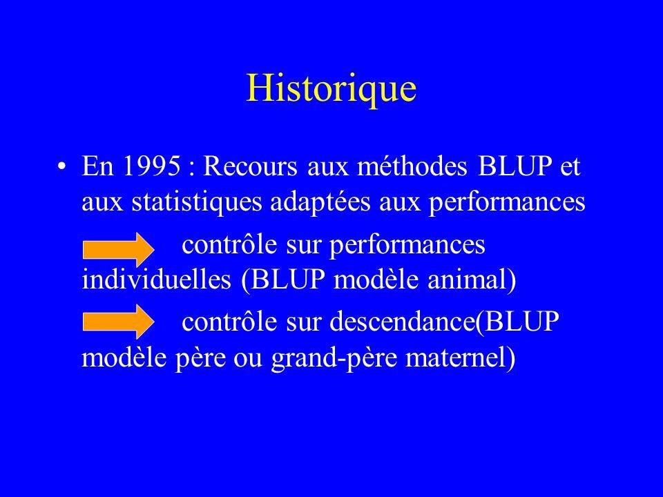 Historique •En 1995 : Recours aux méthodes BLUP et aux statistiques adaptées aux performances contrôle sur performances individuelles (BLUP modèle animal) contrôle sur descendance(BLUP modèle père ou grand-père maternel)
