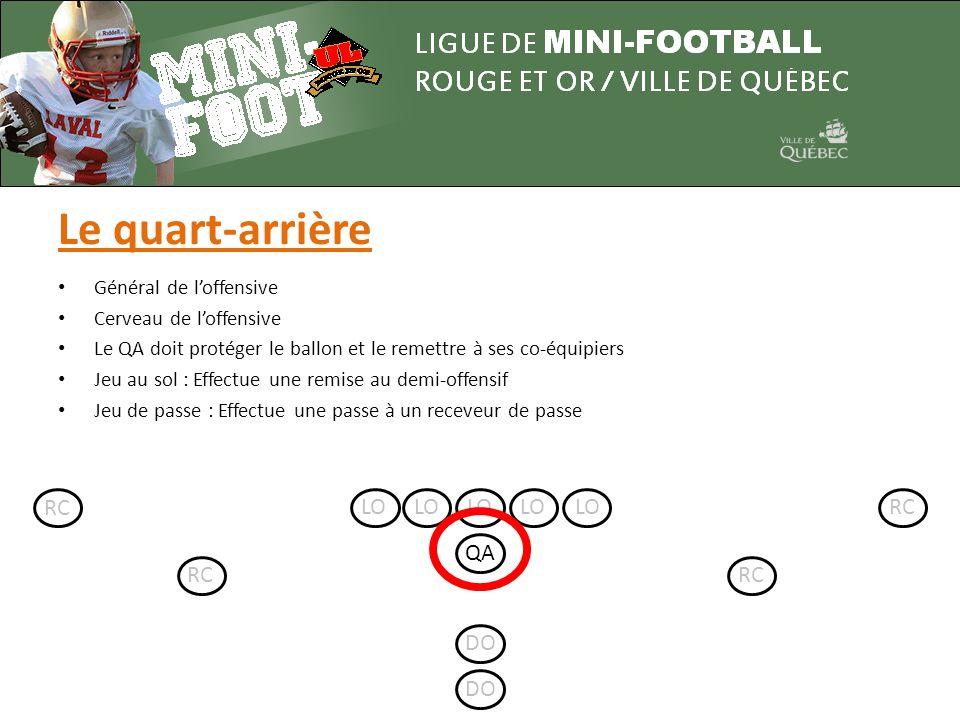 Le quart-arrière LO QA DO RC • Général de l'offensive • Cerveau de l'offensive • Le QA doit protéger le ballon et le remettre à ses co-équipiers • Jeu au sol : Effectue une remise au demi-offensif • Jeu de passe : Effectue une passe à un receveur de passe