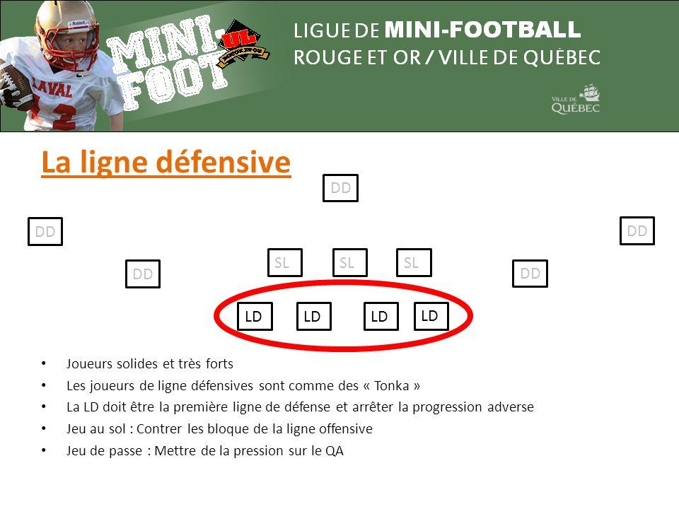 La ligne défensive LD SL DD • Joueurs solides et très forts • Les joueurs de ligne défensives sont comme des « Tonka » • La LD doit être la première ligne de défense et arrêter la progression adverse • Jeu au sol : Contrer les bloque de la ligne offensive • Jeu de passe : Mettre de la pression sur le QA