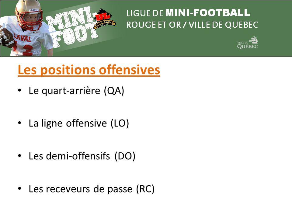 • Le quart-arrière (QA) • La ligne offensive (LO) • Les demi-offensifs (DO) • Les receveurs de passe (RC) Les positions offensives