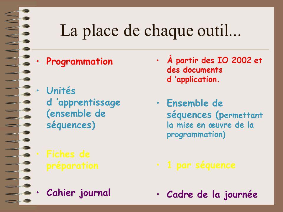 Organiser son action !!! A l'aide :  D'une programmation  D 'unités d 'apprentissage  De fiches de préparation  D'un cahier journal