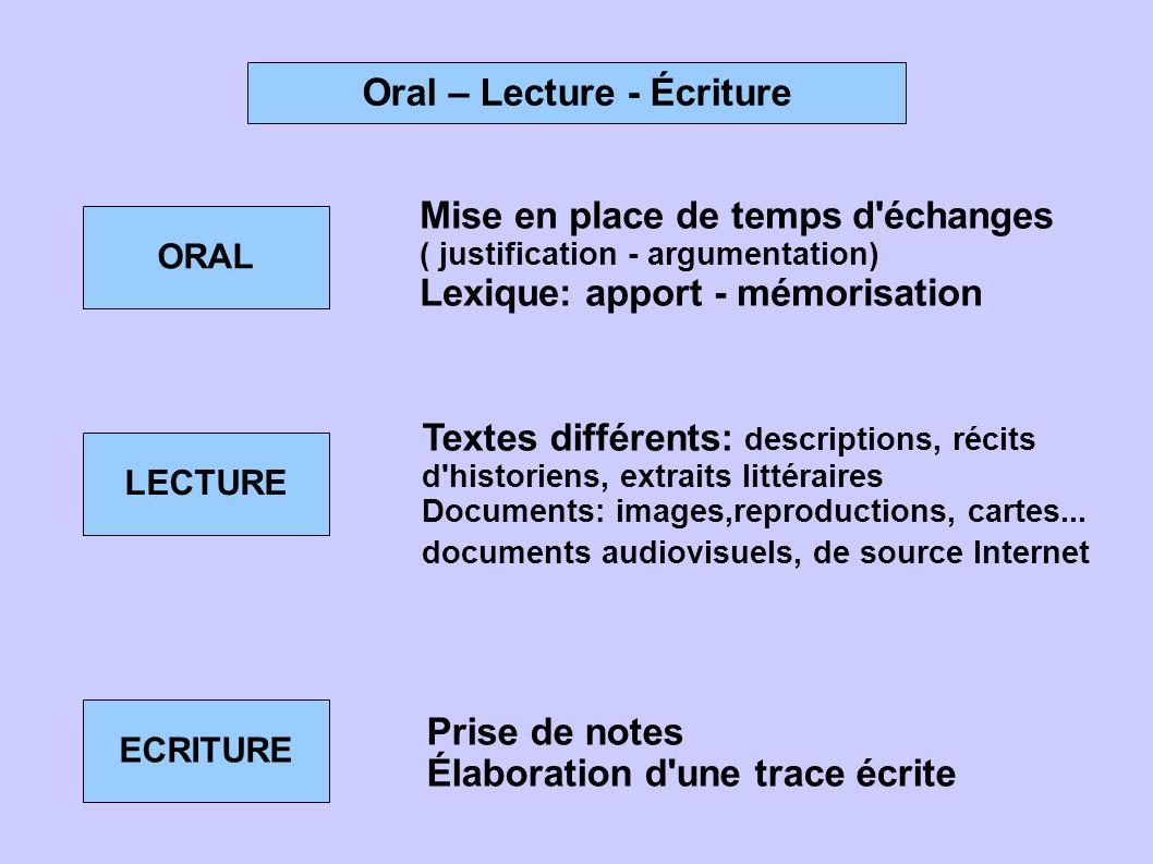 Oral – Lecture - Écriture ORAL LECTURE ECRITURE Textes différents: descriptions, récits d'historiens, extraits littéraires Documents: images,reproduct