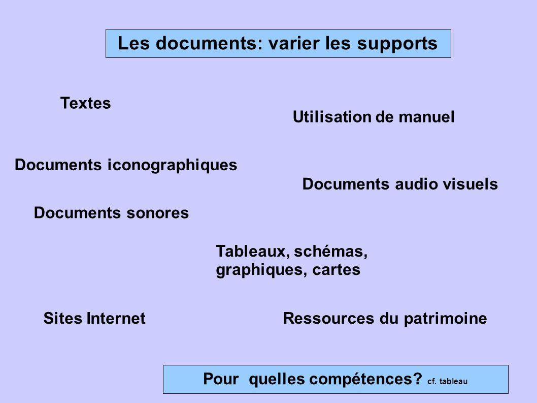 Les documents: varier les supports Utilisation de manuel Documents iconographiques Documents sonores Tableaux, schémas, graphiques, cartes Ressources du patrimoine Textes Sites Internet Pour quelles compétences.