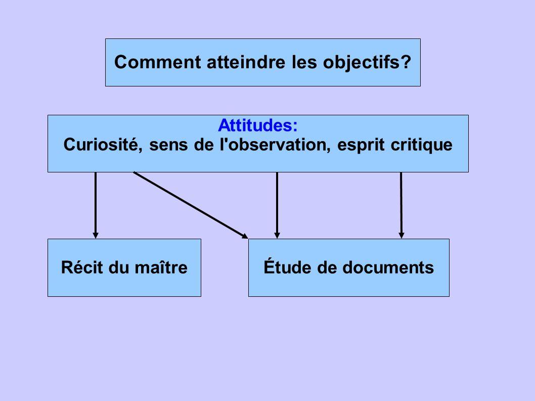 Comment atteindre les objectifs? Attitudes: Curiosité, sens de l'observation, esprit critique Étude de documentsRécit du maître