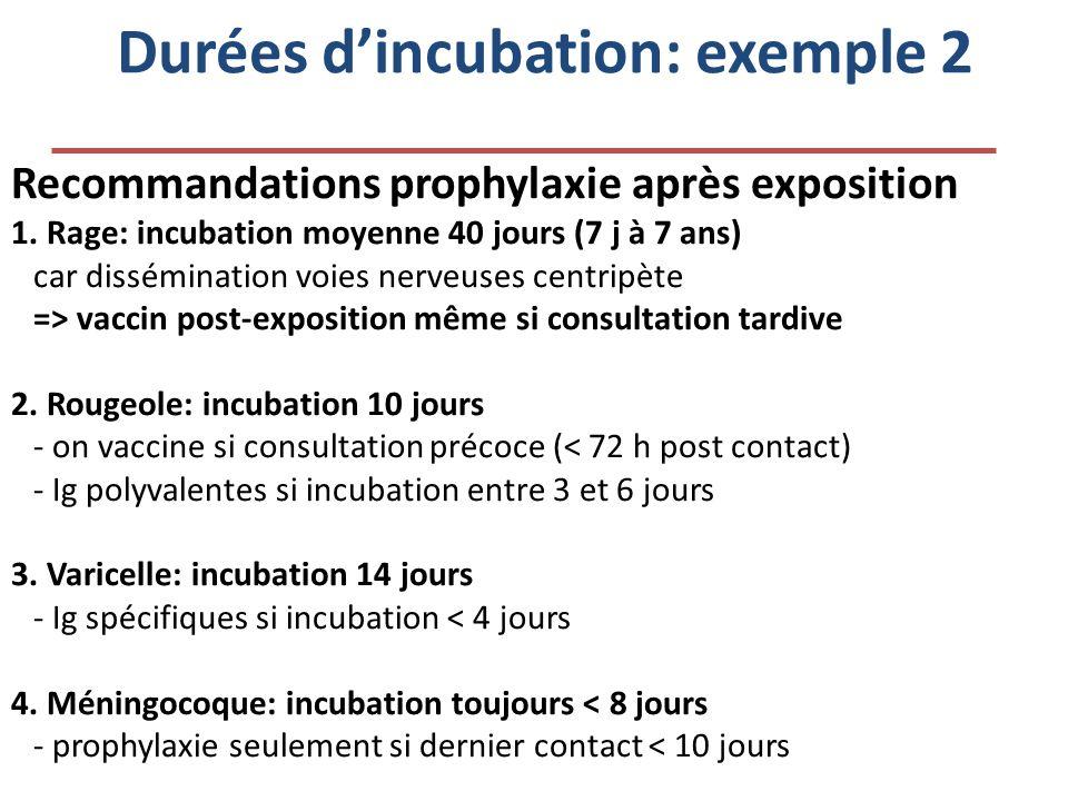 Durées d'incubation: exemple 2 Recommandations prophylaxie après exposition 1. Rage: incubation moyenne 40 jours (7 j à 7 ans) car dissémination voies