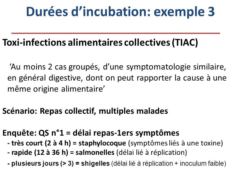 Durées d'incubation: exemple 3 Toxi-infections alimentaires collectives (TIAC) 'Au moins 2 cas groupés, d'une symptomatologie similaire, en général digestive, dont on peut rapporter la cause à une même origine alimentaire' Scénario: Repas collectif, multiples malades Enquête: QS n°1 = délai repas-1ers symptômes - très court (2 à 4 h) = staphylocoque (symptômes liés à une toxine) - rapide (12 à 36 h) = salmonelles (délai lié à réplication) - plusieurs jours (> 3) = shigelles (délai lié à réplication + inoculum faible)