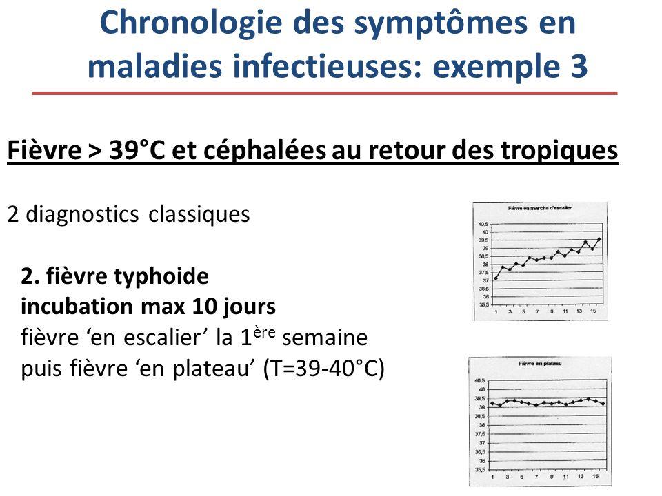 Chronologie des symptômes en maladies infectieuses: exemple 3 Fièvre > 39°C et céphalées au retour des tropiques 2 diagnostics classiques 2. fièvre ty