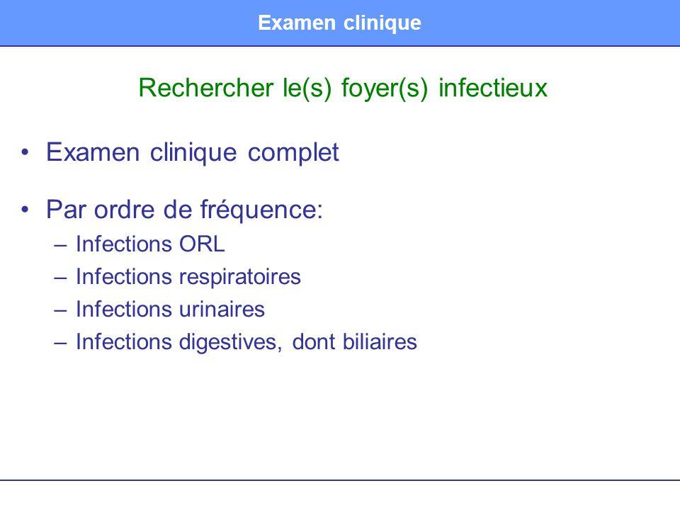 Examen clinique Rechercher le(s) foyer(s) infectieux •Examen clinique complet •Par ordre de fréquence: –Infections ORL –Infections respiratoires –Infections urinaires –Infections digestives, dont biliaires