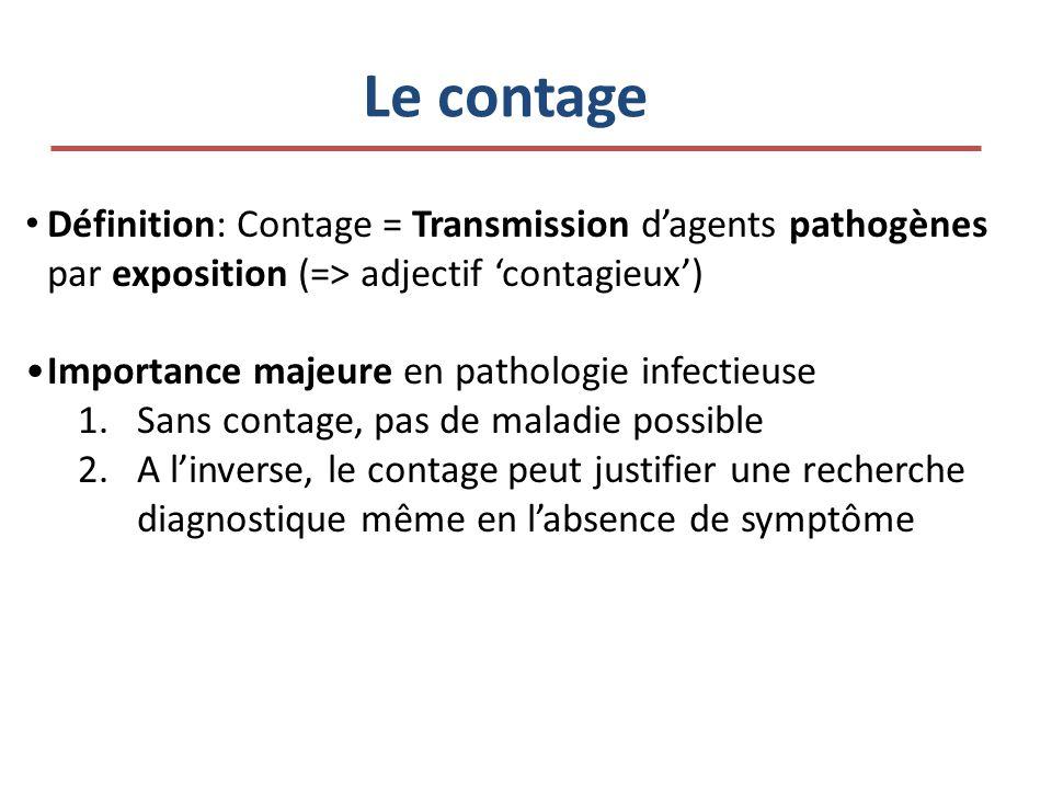 Le contage • Définition: Contage = Transmission d'agents pathogènes par exposition (=> adjectif 'contagieux') •Importance majeure en pathologie infectieuse 1.Sans contage, pas de maladie possible 2.A l'inverse, le contage peut justifier une recherche diagnostique même en l'absence de symptôme