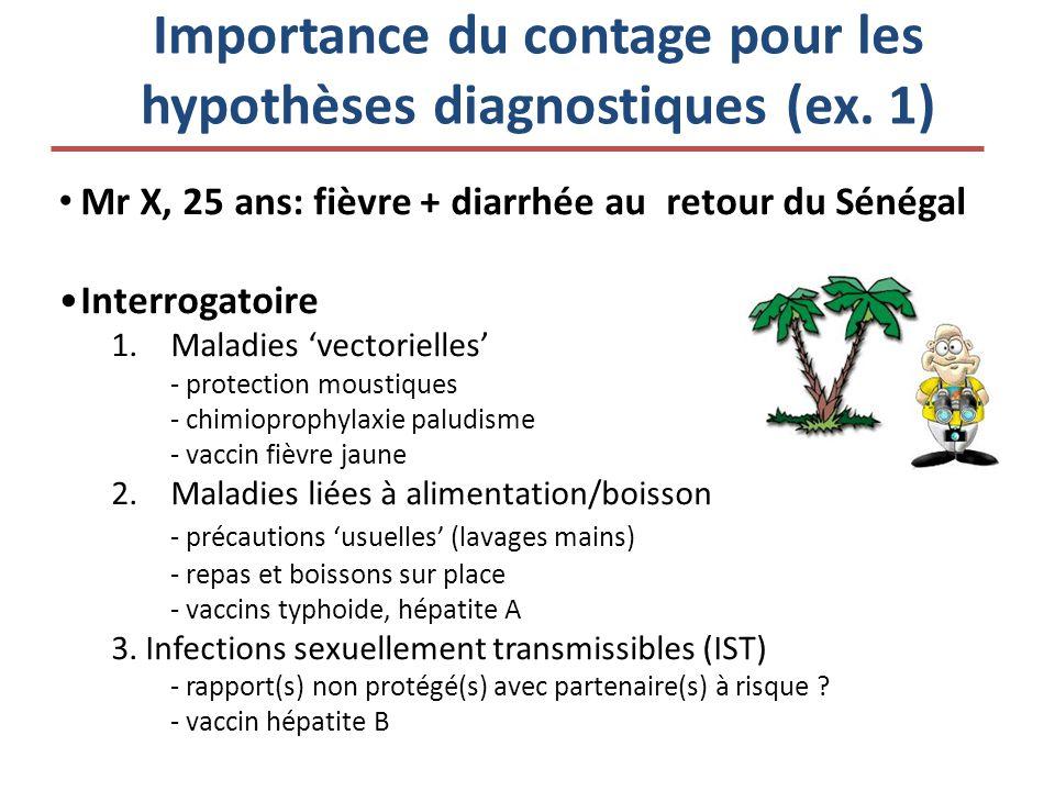 Importance du contage pour les hypothèses diagnostiques (ex.