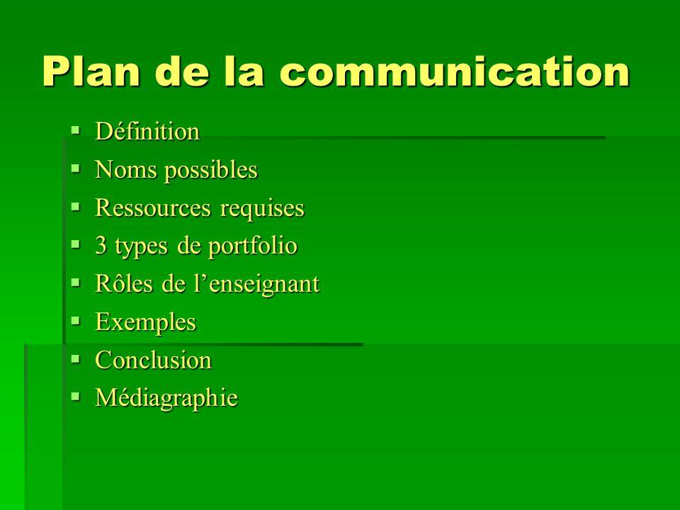 Plan de la communication  Définition  Noms possibles  Ressources requises  3 types de portfolio  Rôles de l'enseignant  Exemples  Conclusion 