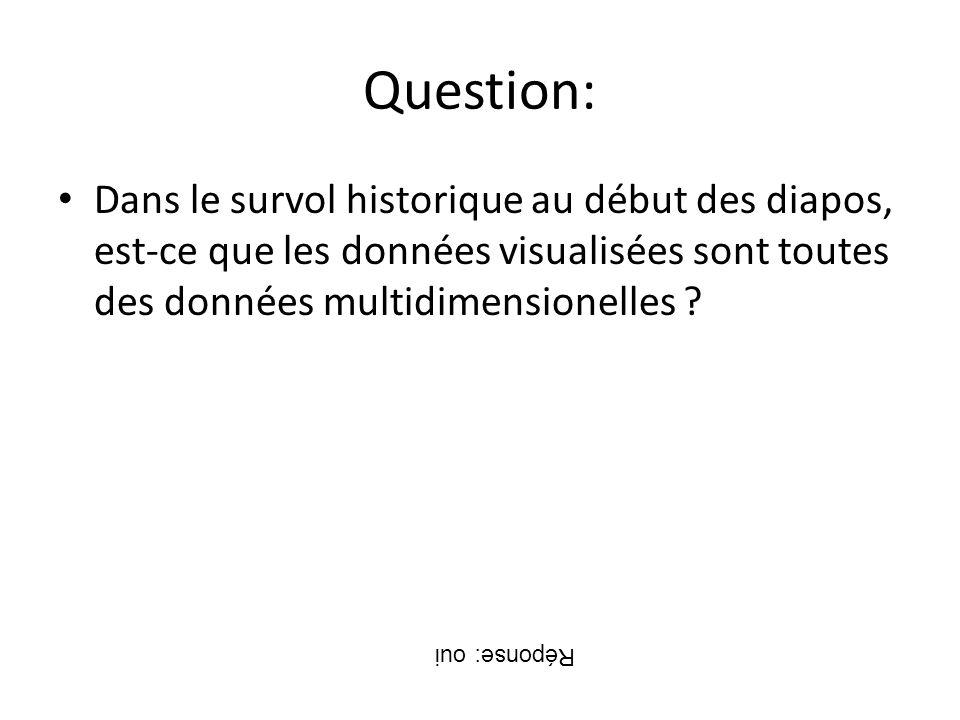 Question: • Dans le survol historique au début des diapos, est-ce que les données visualisées sont toutes des données multidimensionelles ? Réponse: o