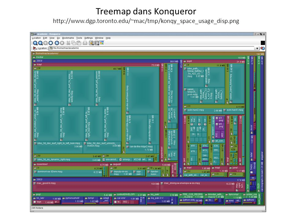 Treemap dans Konqueror http://www.dgp.toronto.edu/~mac/tmp/konqy_space_usage_disp.png