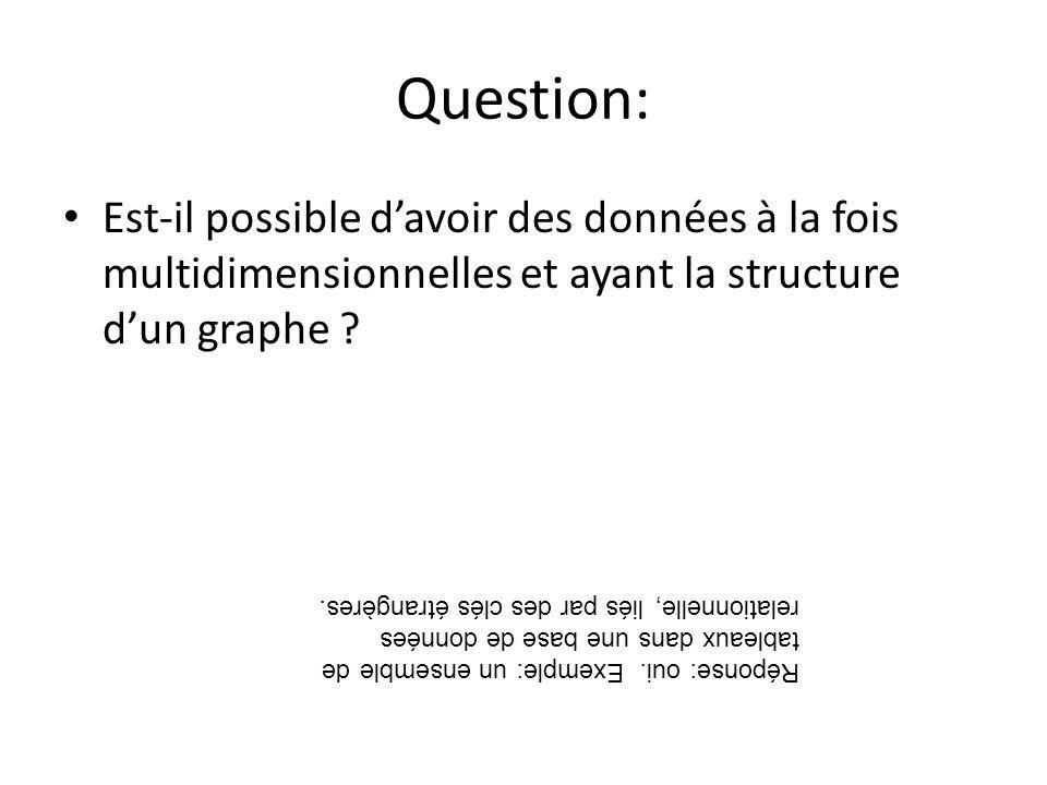Question: • Est-il possible d'avoir des données à la fois multidimensionnelles et ayant la structure d'un graphe ? Réponse: oui. Exemple: un ensemble