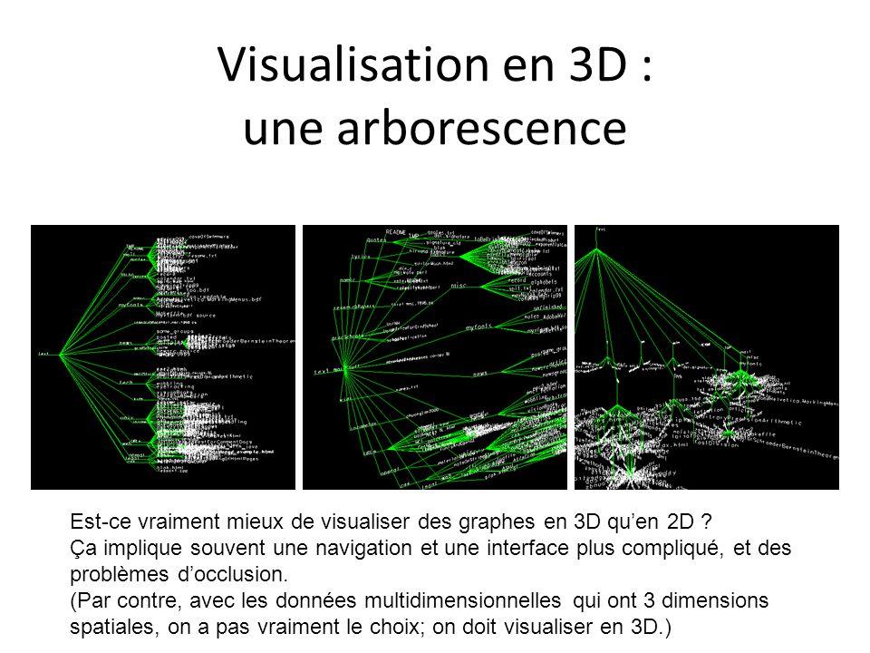 Visualisation en 3D : une arborescence Est-ce vraiment mieux de visualiser des graphes en 3D qu'en 2D ? Ça implique souvent une navigation et une inte