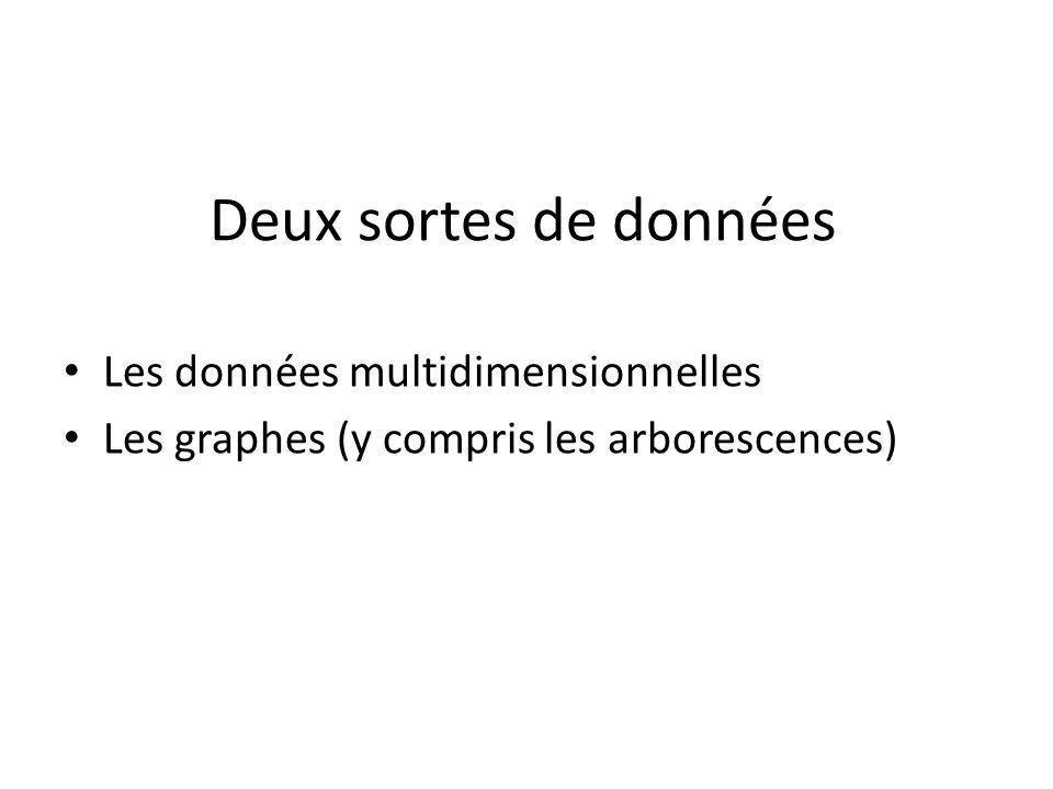 Deux sortes de données • Les données multidimensionnelles • Les graphes (y compris les arborescences)