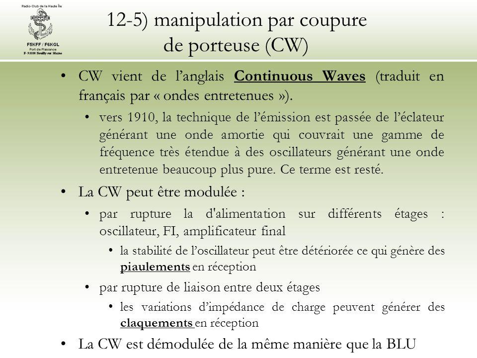 12-5) manipulation par coupure de porteuse (CW) •CW vient de l'anglais Continuous Waves (traduit en français par « ondes entretenues »). •vers 1910, l