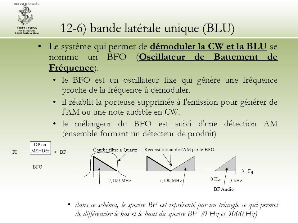 12-6) bande latérale unique (BLU) •Le système qui permet de démoduler la CW et la BLU se nomme un BFO (Oscillateur de Battement de Fréquence). •le BFO
