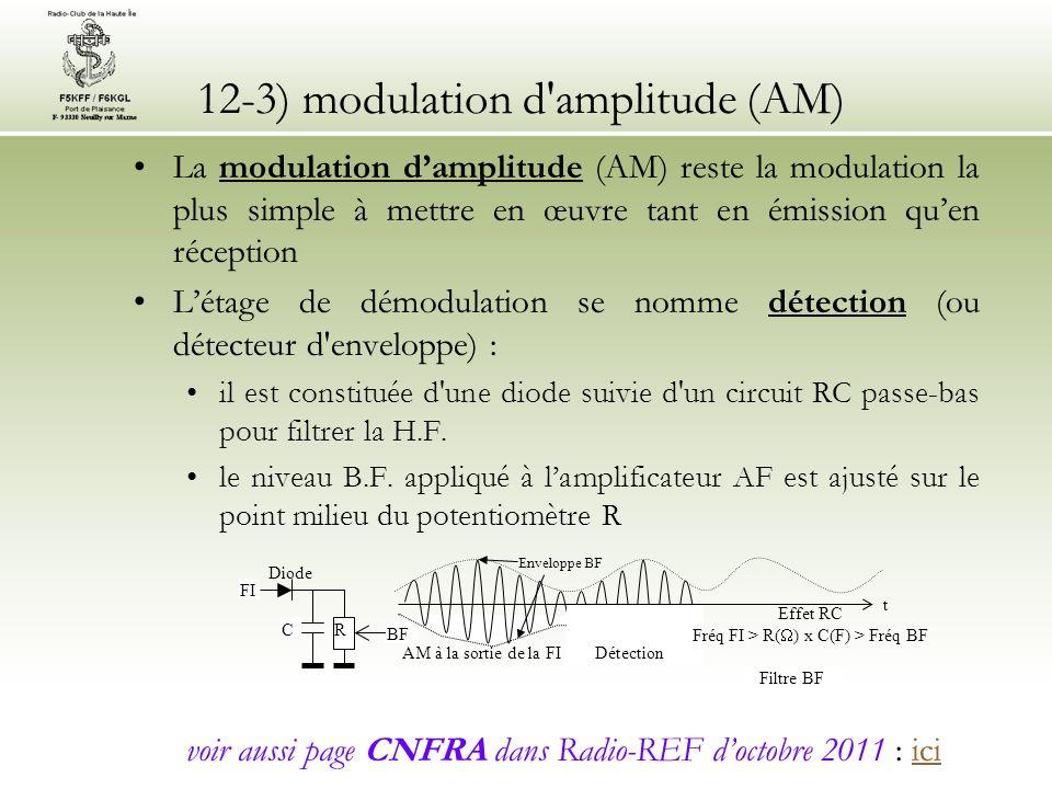 12-3) modulation d'amplitude (AM) •La modulation d'amplitude (AM) reste la modulation la plus simple à mettre en œuvre tant en émission qu'en réceptio