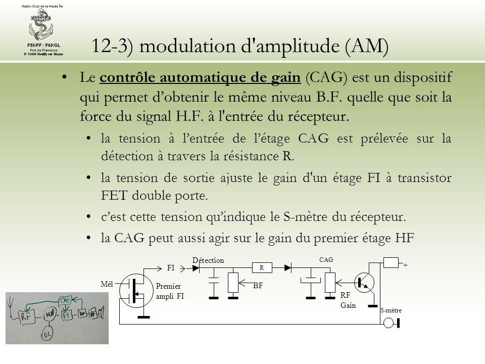 12-3) modulation d amplitude (AM) •L'AM peut être modulée de différentes façons : •en agissant sur l'alimentation de l amplificateur final •en mélangeant HF et BF grâce à un MOS-FET •Taux de modulation •K(%) = (A – a) / (A + a) = b / B.