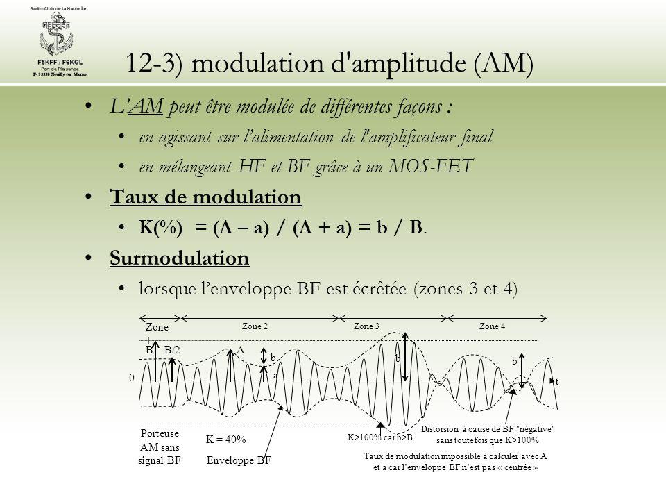12-3) modulation d'amplitude (AM) •L'AM peut être modulée de différentes façons : •en agissant sur l'alimentation de l'amplificateur final •en mélange
