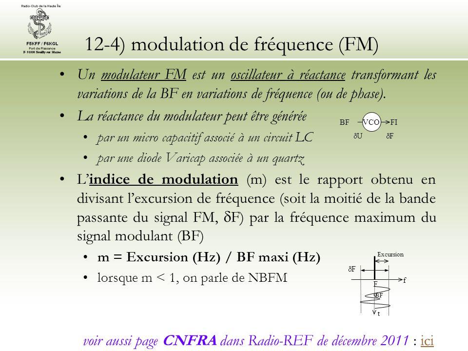 12-4) modulation de fréquence (FM) •Lorsque l'indice de modulation est trop faible, la qualité du signal transmis se dégrade (bruit, surtout dans les aigus).