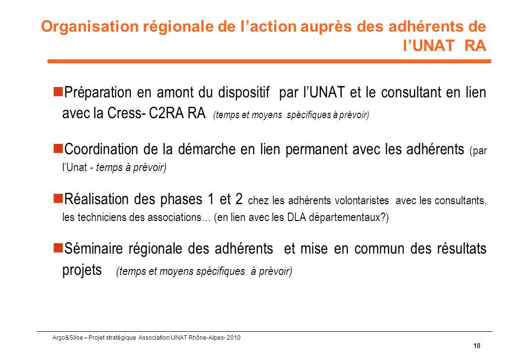 Argo&Siloe – Projet stratégique Association UNAT Rhône-Alpes- 2010 Organisation régionale de l'action auprès des adhérents de l'UNAT RA  Préparation en amont du dispositif par l'UNAT et le consultant en lien avec la Cress- C2RA RA (temps et moyens spécifiques à prévoir)  Coordination de la démarche en lien permanent avec les adhérents (par l'Unat - temps à prévoir)  Réalisation des phases 1 et 2 chez les adhérents volontaristes avec les consultants, les techniciens des associations… (en lien avec les DLA départementaux?)  Séminaire régionale des adhérents et mise en commun des résultats projets (temps et moyens spécifiques à prévoir) 18