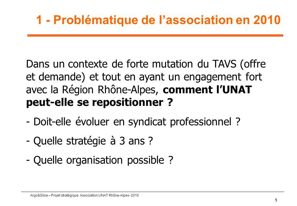 Argo&Siloe – Projet stratégique Association UNAT Rhône-Alpes- 2010 5 1 - Problématique de l'association en 2010 Dans un contexte de forte mutation du TAVS (offre et demande) et tout en ayant un engagement fort avec la Région Rhône-Alpes, comment l'UNAT peut-elle se repositionner .