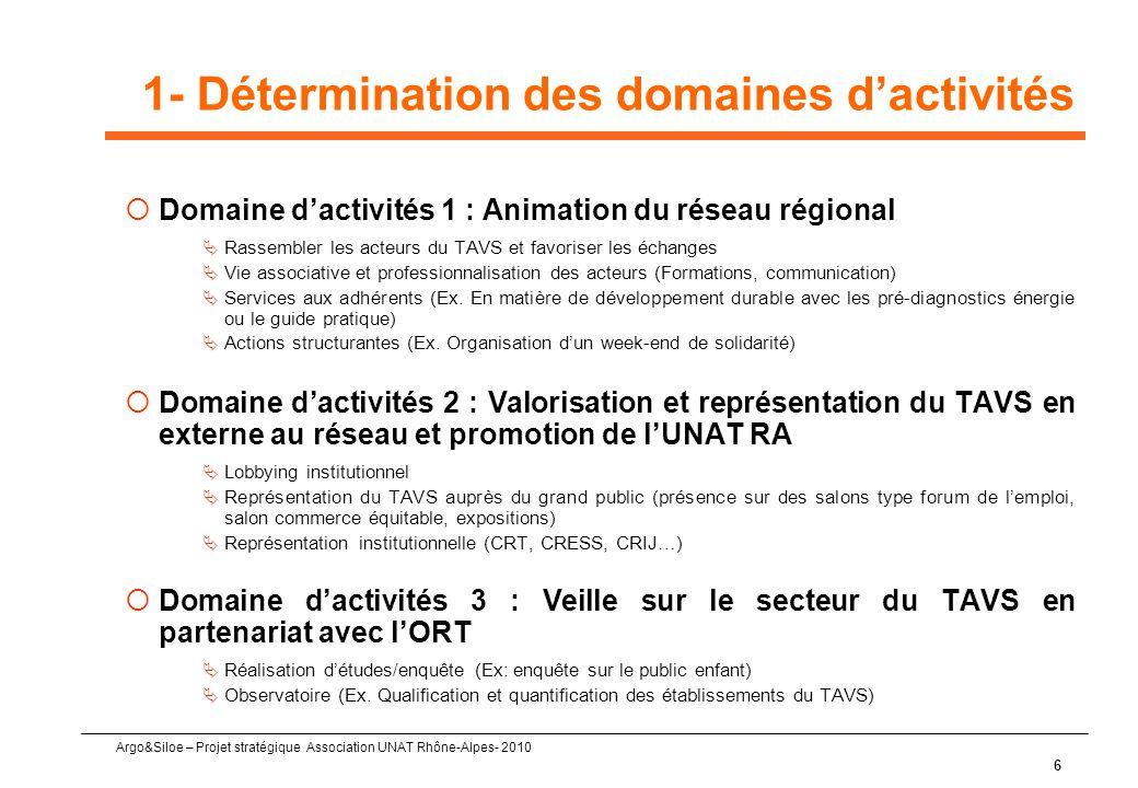 Argo&Siloe – Projet stratégique Association UNAT Rhône-Alpes- 2010 6 1- Détermination des domaines d'activités  Domaine d'activités 1 : Animation du
