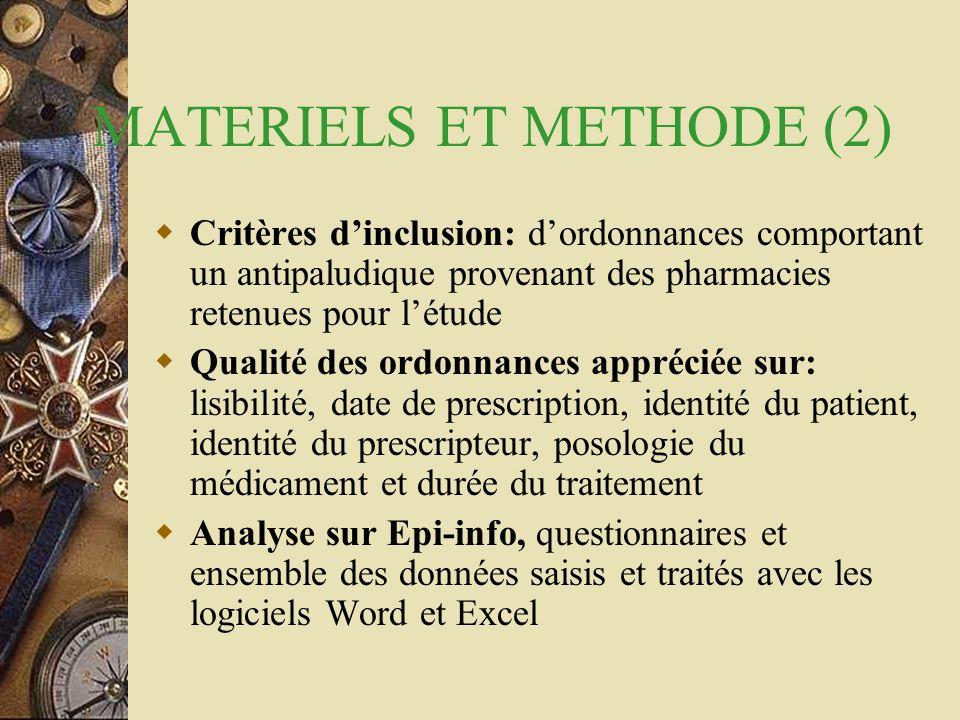 MATERIELS ET METHODE (2)  Critères d'inclusion: d'ordonnances comportant un antipaludique provenant des pharmacies retenues pour l'étude  Qualité de