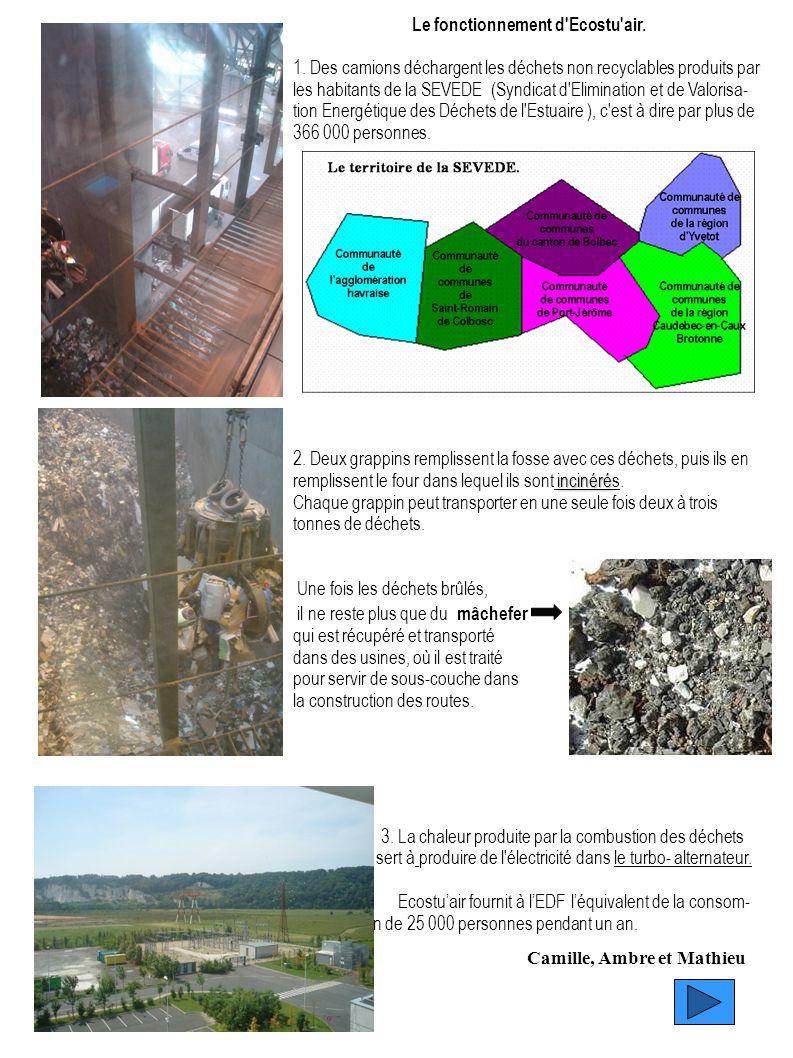 Le fonctionnement d'Ecostu'air. 1. Des camions déchargent les déchets non recyclables produits par les habitants de la SEVEDE (Syndicat d'Elimination