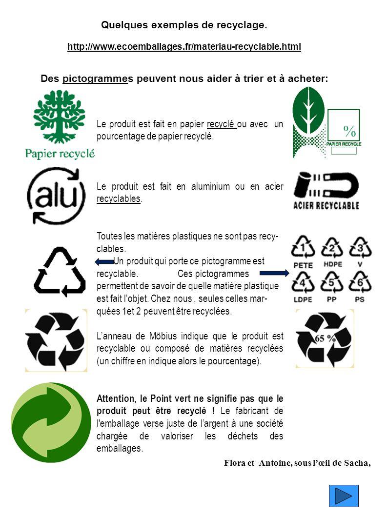 Quelques exemples de recyclage. http://www.ecoemballages.fr/materiau-recyclable.html Des pictogrammes peuvent nous aider à trier et à acheter:pictogra