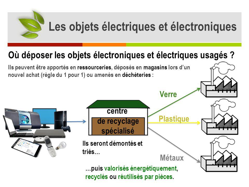 Où déposer les objets électroniques et électriques usagés ? centre de recyclage spécialisé Verre Plastique Métaux Ils seront démontés et triés… …puis