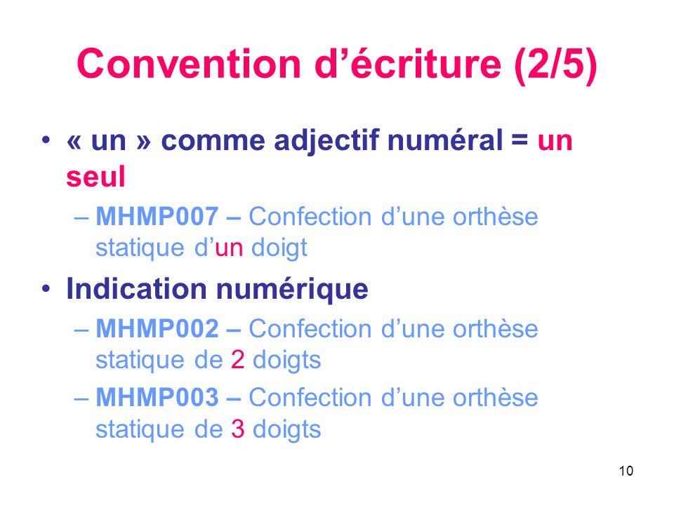 10 Convention d'écriture (2/5) •« un » comme adjectif numéral = un seul –MHMP007 – Confection d'une orthèse statique d'un doigt •Indication numérique
