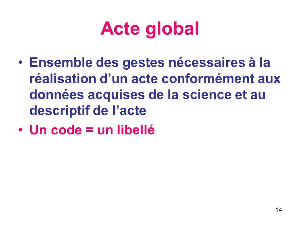 14 Acte global •Ensemble des gestes nécessaires à la réalisation d'un acte conformément aux données acquises de la science et au descriptif de l'acte