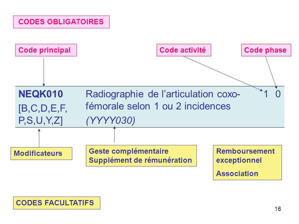16 NEQK010 [B,C,D,E,F, P,S,U,Y,Z] Radiographie de l'articulation coxo- fémorale selon 1 ou 2 incidences (YYYY030) 10 Code principalCode activitéCode p