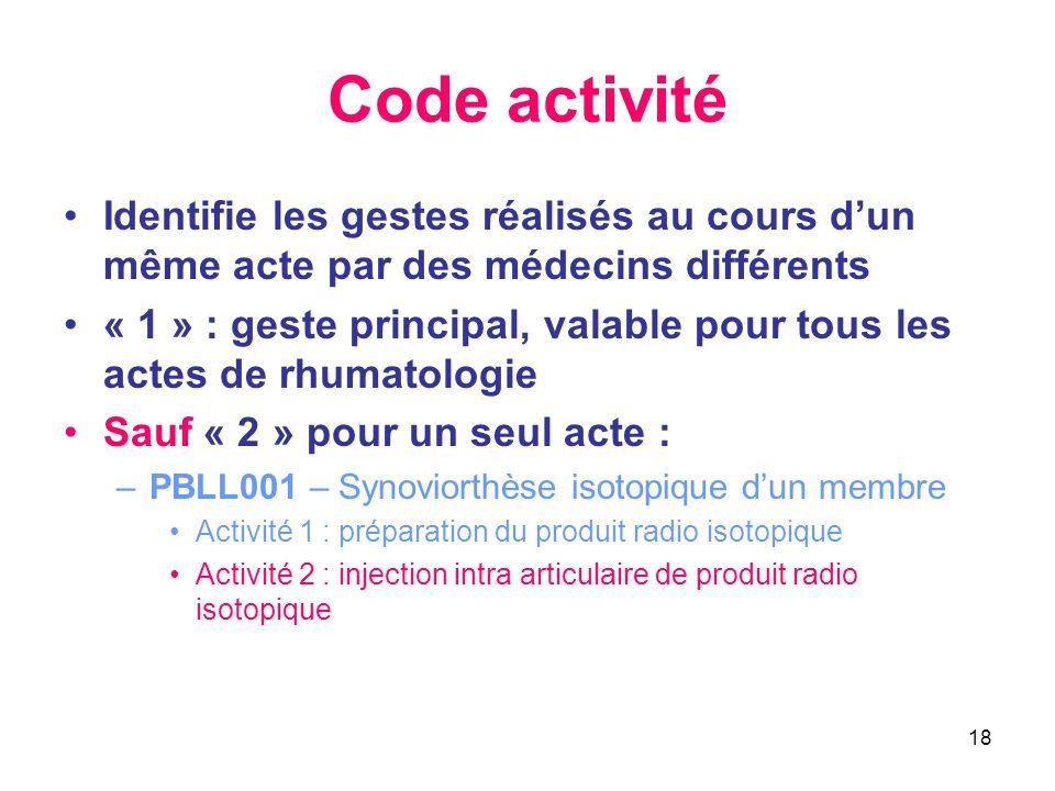 18 Code activité •Identifie les gestes réalisés au cours d'un même acte par des médecins différents •« 1 » : geste principal, valable pour tous les ac